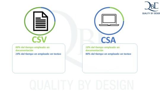 Computer-System-Assurance-CSA-_-CSV-versus-CSA