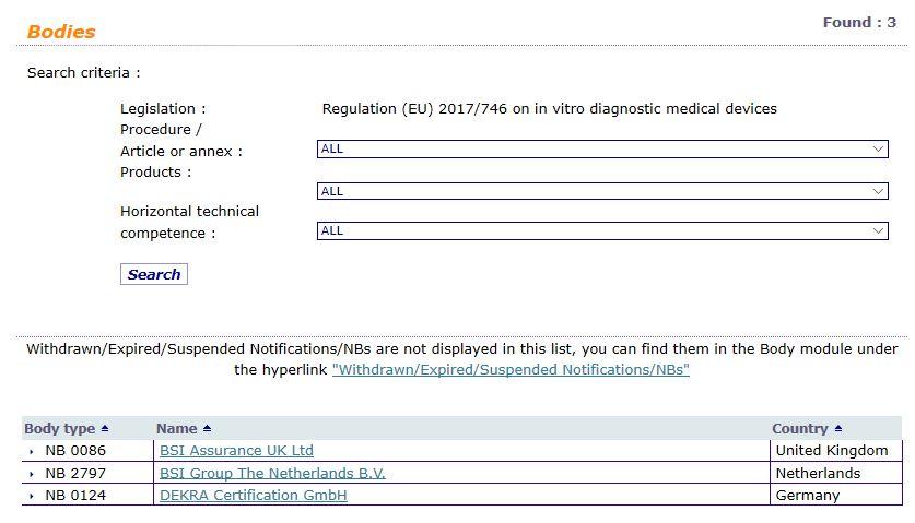organismos notificados para productos sanitarios de diagnóstico in vitro