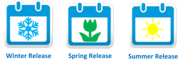 Winter, Spring and Summer releases Salesforce
